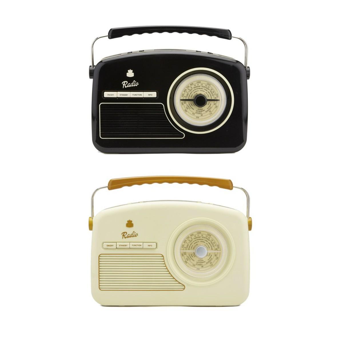 Cyfrowe radio DAB+